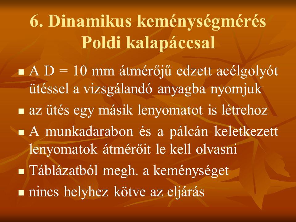 6. Dinamikus keménységmérés Poldi kalapáccsal