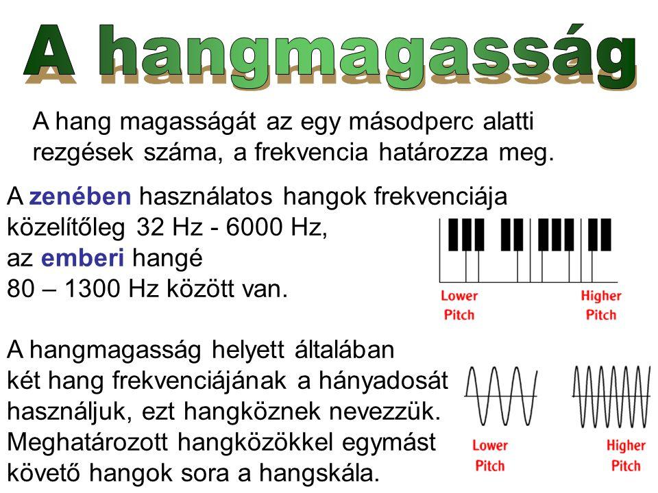A hangmagasság A hang magasságát az egy másodperc alatti rezgések száma, a frekvencia határozza meg.