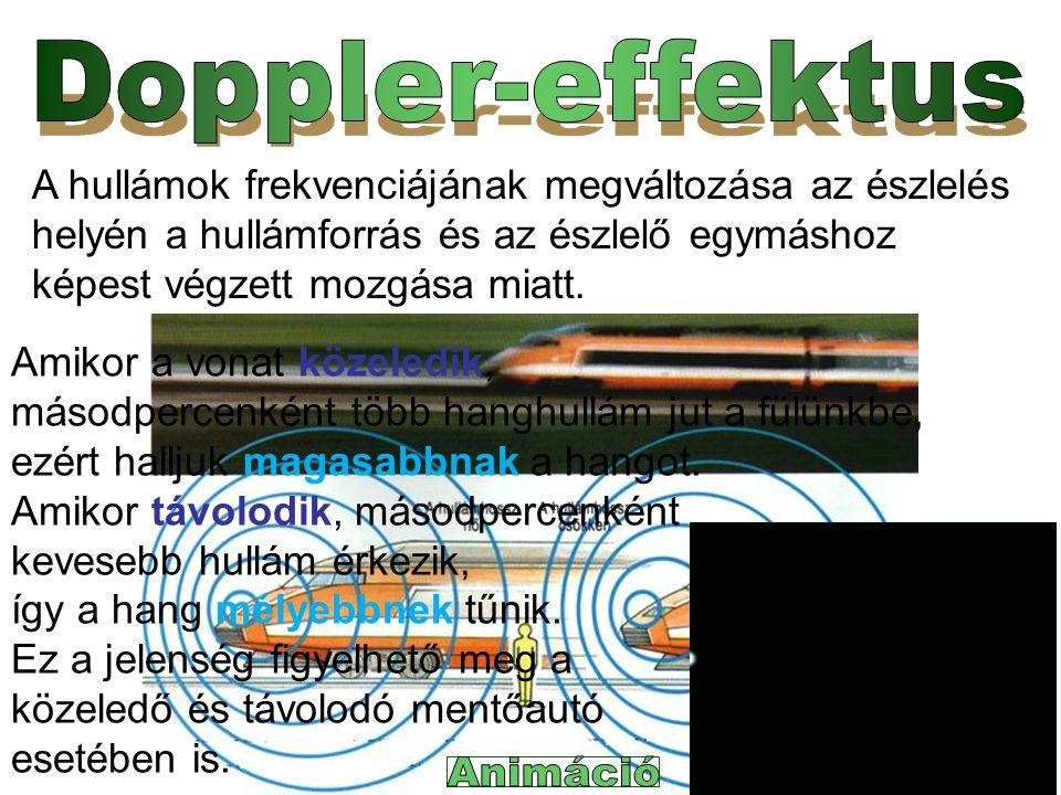 Doppler-effektus Animáció