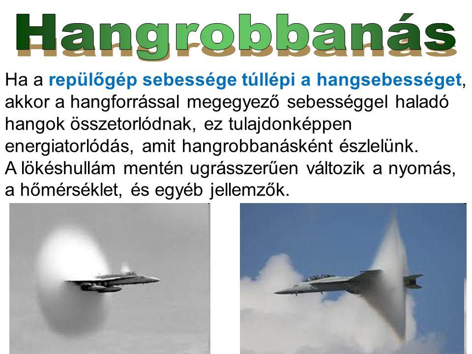 Hangrobbanás