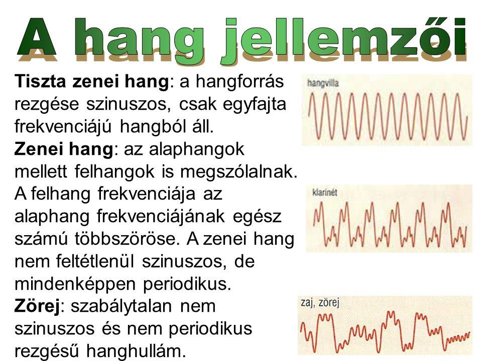 A hang jellemzői Tiszta zenei hang: a hangforrás rezgése szinuszos, csak egyfajta frekvenciájú hangból áll.