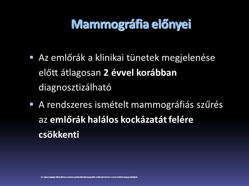 Mammográfia előnyei Az emlőrák a klinikai tünetek megjelenése előtt átlagosan 2 évvel korábban diagnosztizálható.