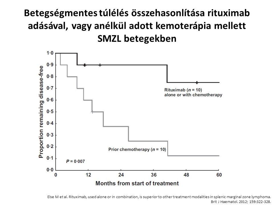Betegségmentes túlélés összehasonlítása rituximab adásával, vagy anélkül adott kemoterápia mellett SMZL betegekben