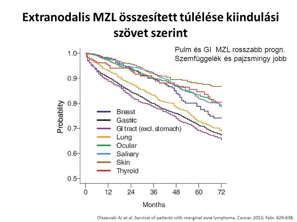 Extranodalis MZL összesített túlélése kiindulási szövet szerint