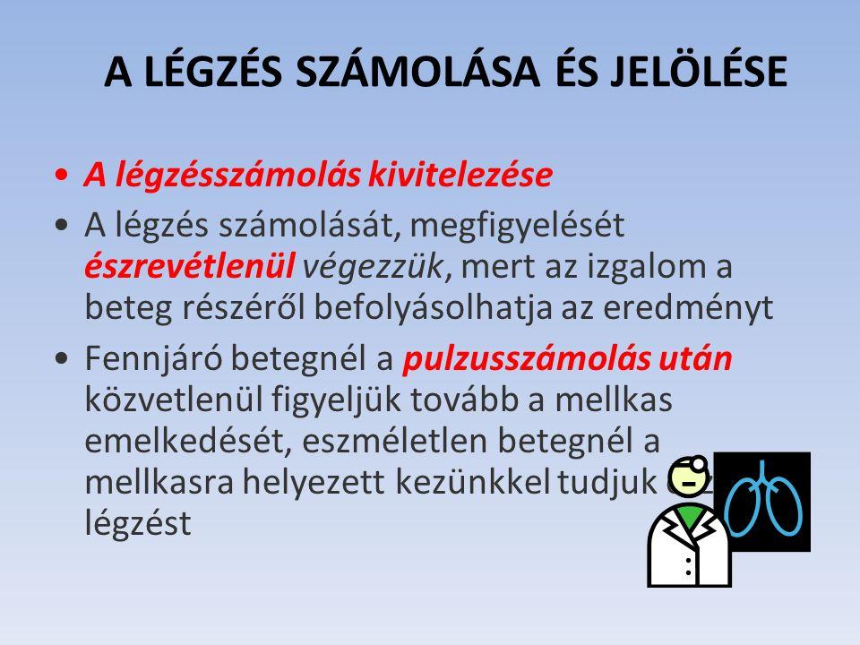 A LÉGZÉS SZÁMOLÁSA ÉS JELÖLÉSE