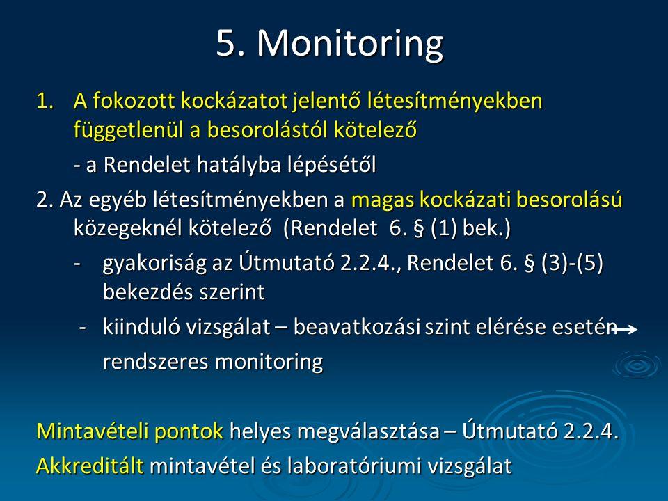 5. Monitoring 1. A fokozott kockázatot jelentő létesítményekben függetlenül a besorolástól kötelező.