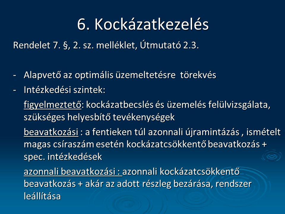 6. Kockázatkezelés Rendelet 7. §, 2. sz. melléklet, Útmutató 2.3.