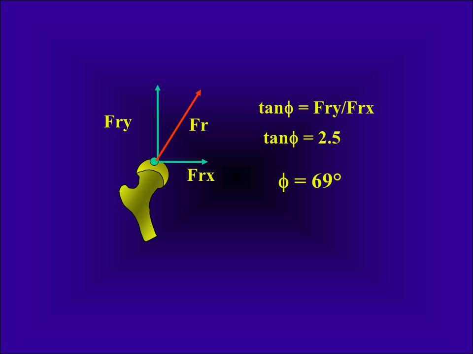 tan = Fry/Frx Fry Fr tan = 2.5 Frx  = 69°