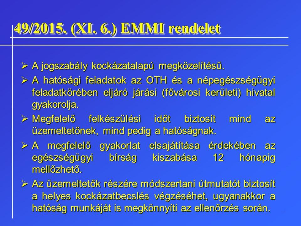 49/2015. (XI. 6.) EMMI rendelet A jogszabály kockázatalapú megközelítésű.