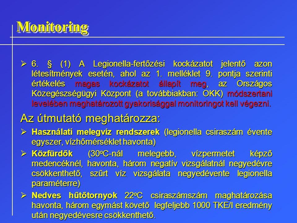 Monitoring Az útmutató meghatározza: