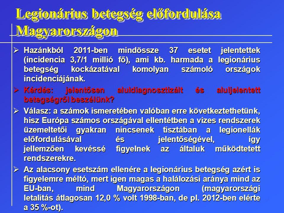 Legionárius betegség előfordulása Magyarországon