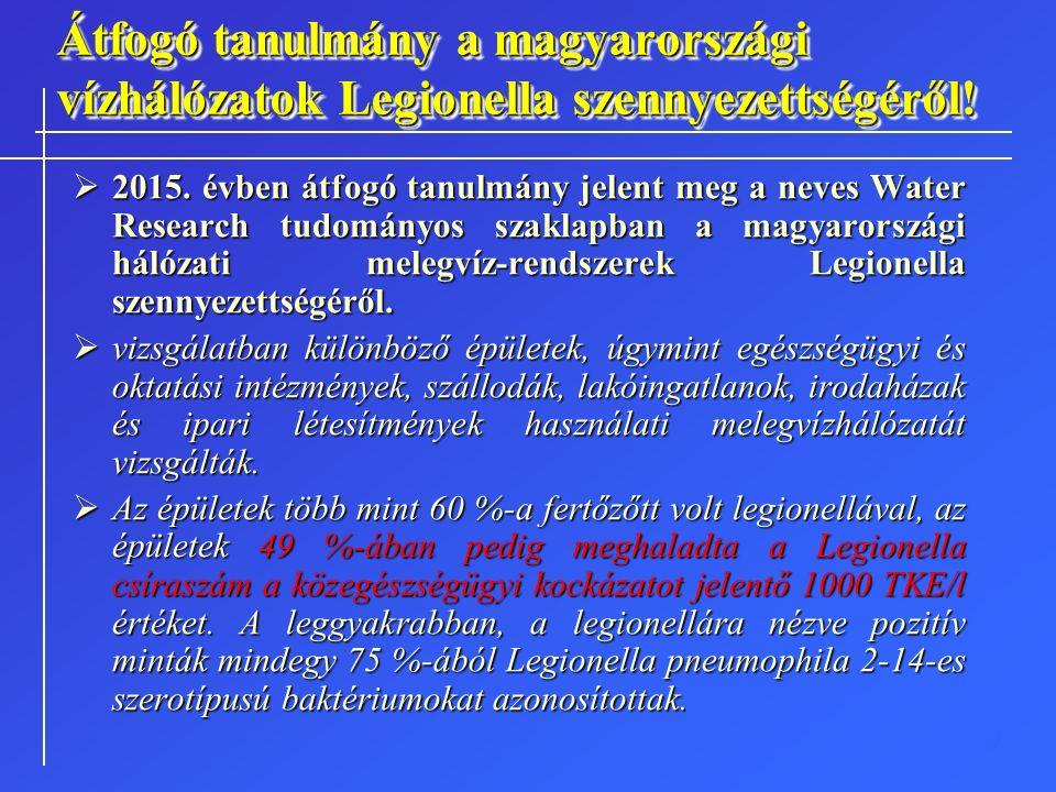 Átfogó tanulmány a magyarországi vízhálózatok Legionella szennyezettségéről!