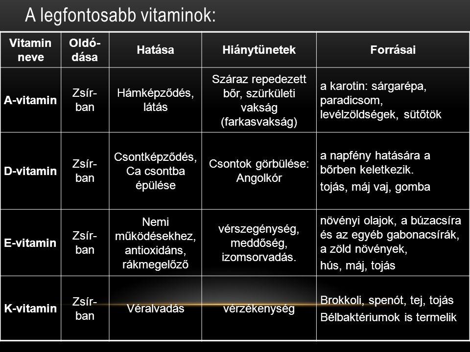 A legfontosabb vitaminok: