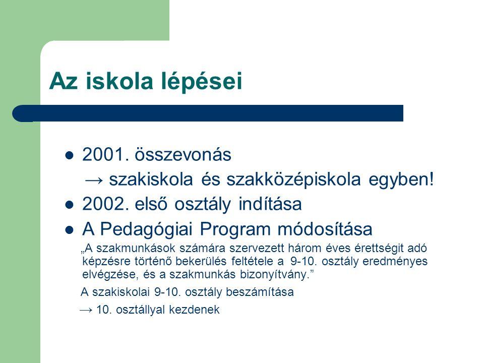 Az iskola lépései 2001. összevonás