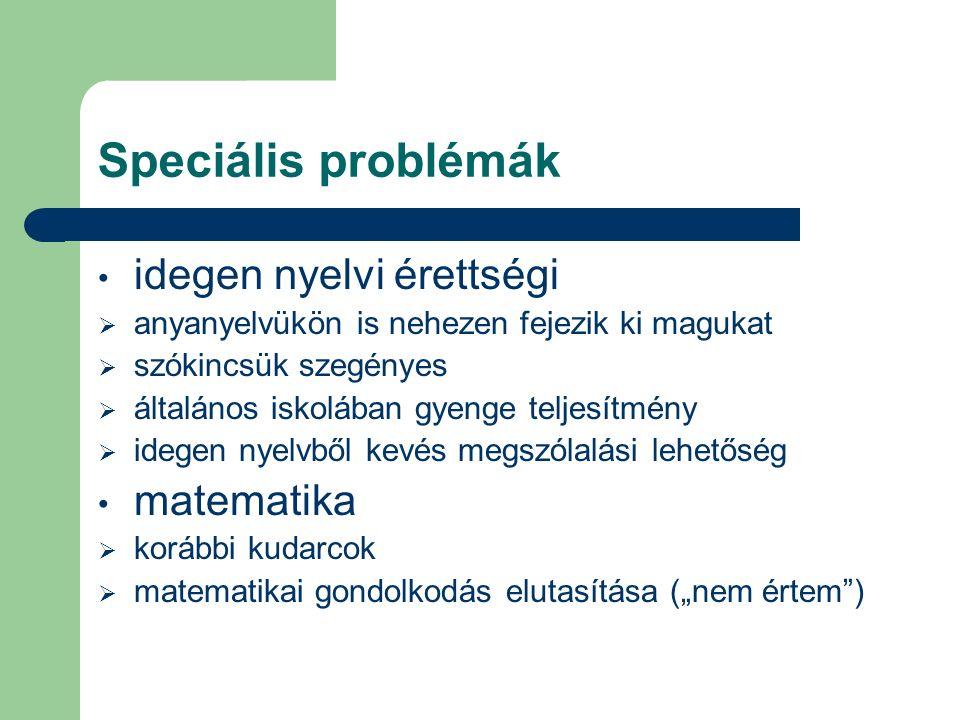 Speciális problémák idegen nyelvi érettségi matematika