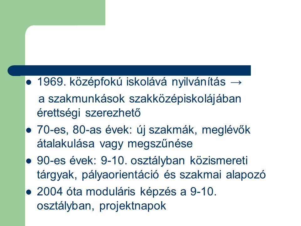 1969. középfokú iskolává nyilvánítás →
