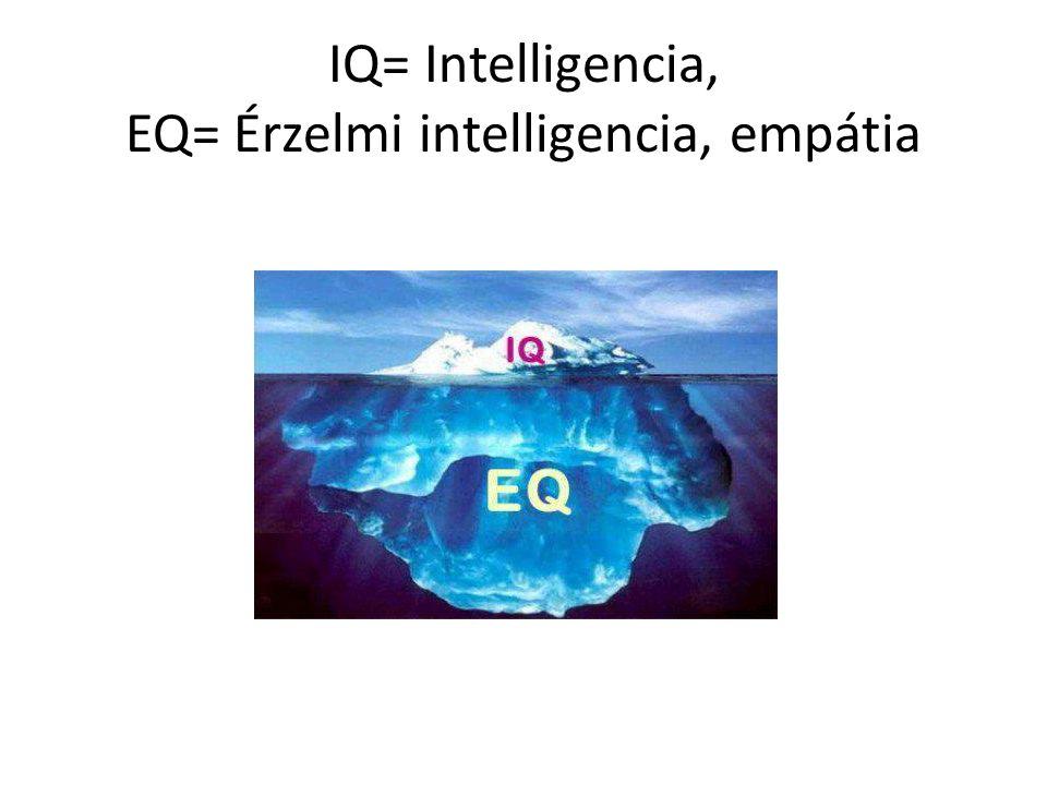 IQ= Intelligencia, EQ= Érzelmi intelligencia, empátia