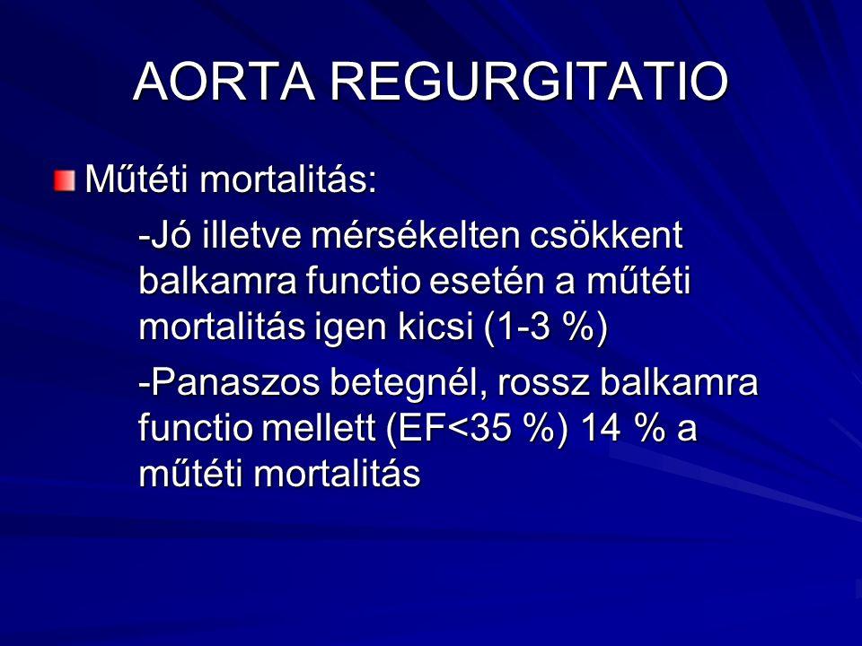 AORTA REGURGITATIO Műtéti mortalitás: