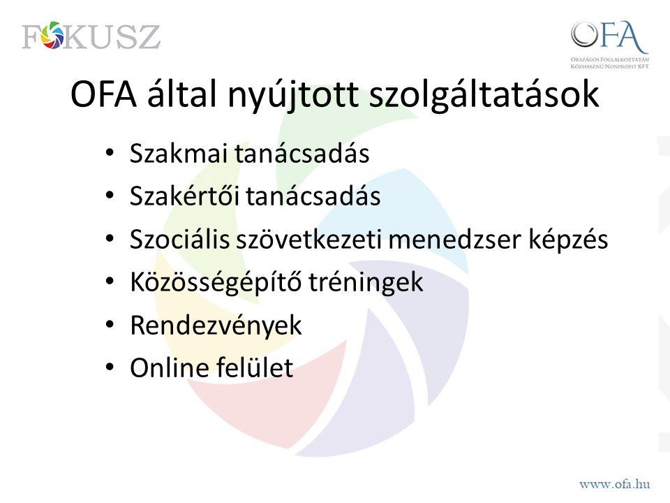 OFA által nyújtott szolgáltatások