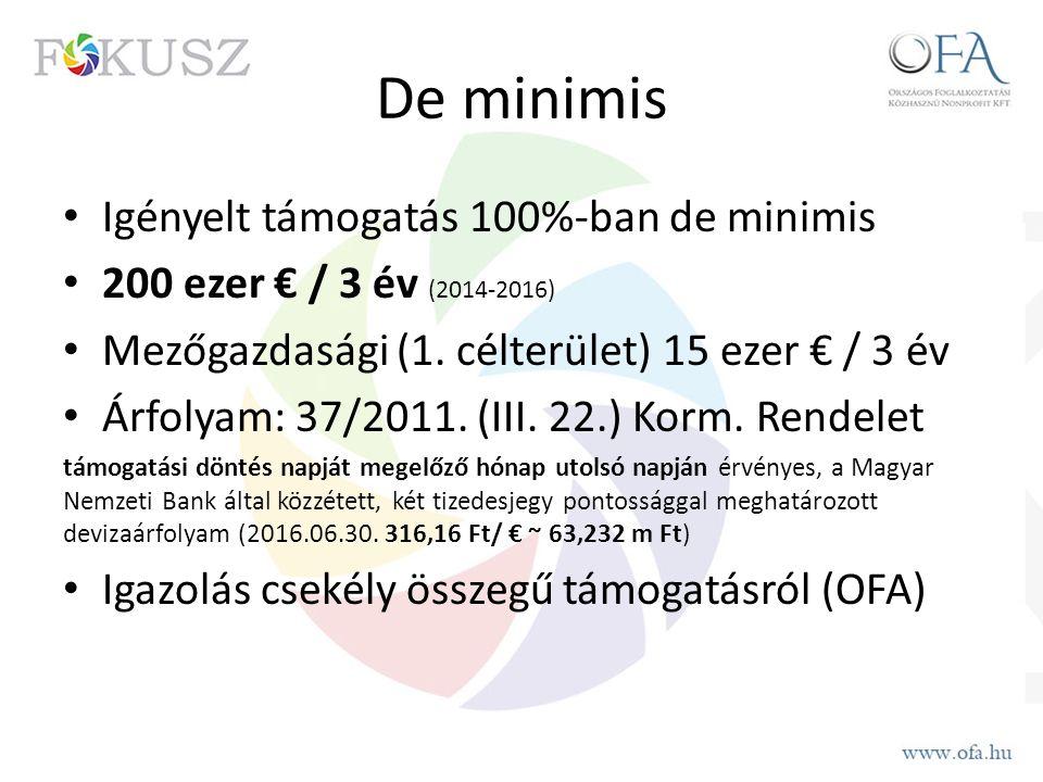 De minimis Igényelt támogatás 100%-ban de minimis
