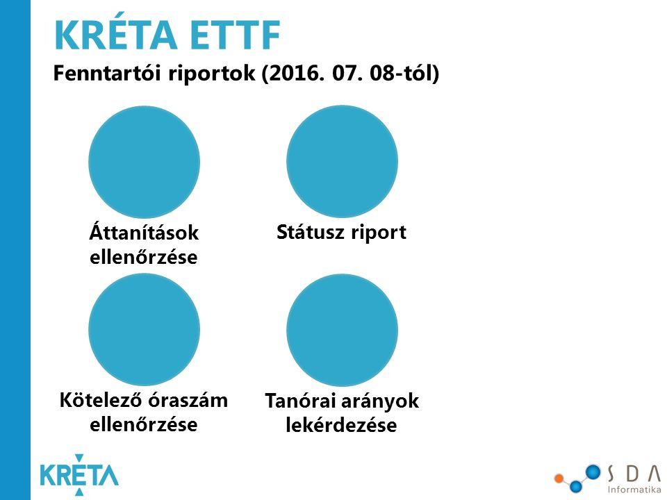 KRÉTA ETTF Fenntartói riportok (2016. 07. 08-tól)