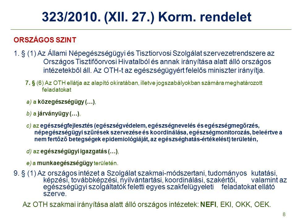 323/2010. (XII. 27.) Korm. rendelet ORSZÁGOS SZINT