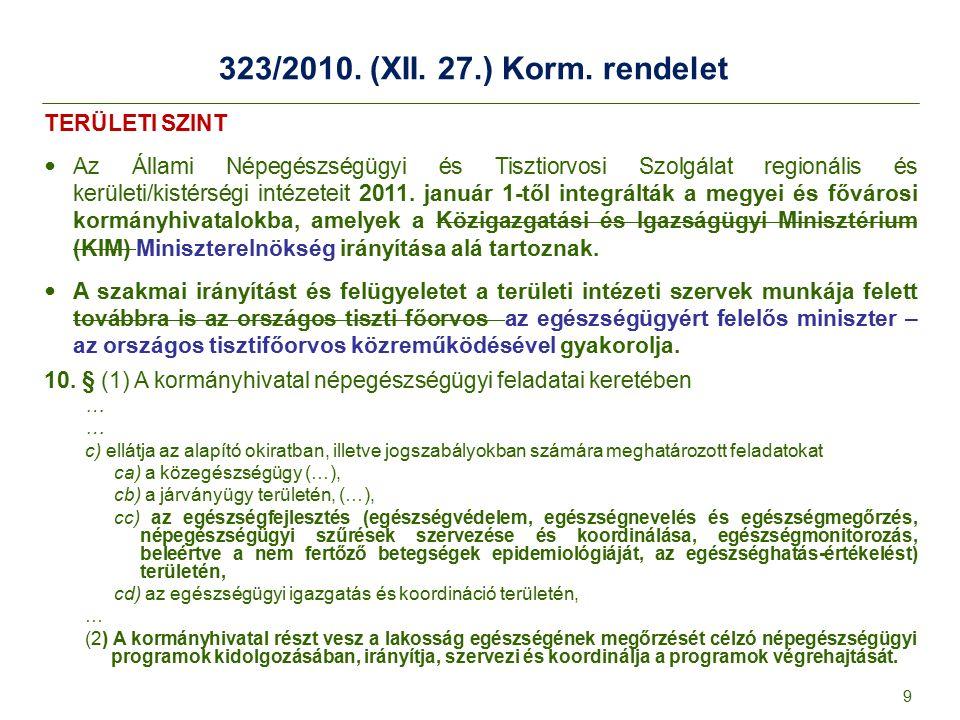 323/2010. (XII. 27.) Korm. rendelet TERÜLETI SZINT