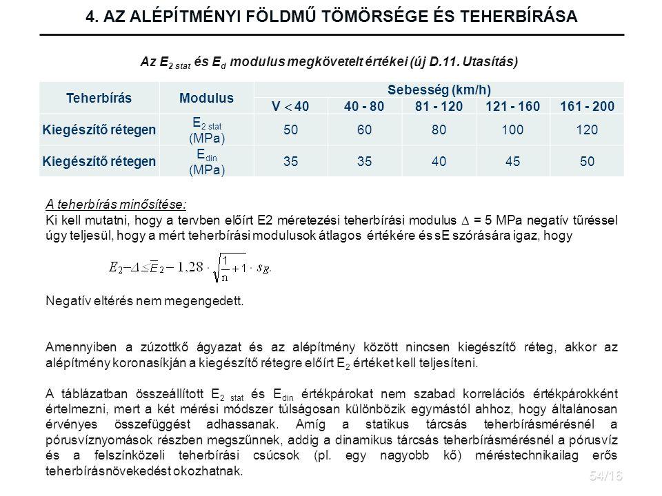 4. AZ ALÉPÍTMÉNYI FÖLDMŰ TÖMÖRSÉGE ÉS TEHERBÍRÁSA