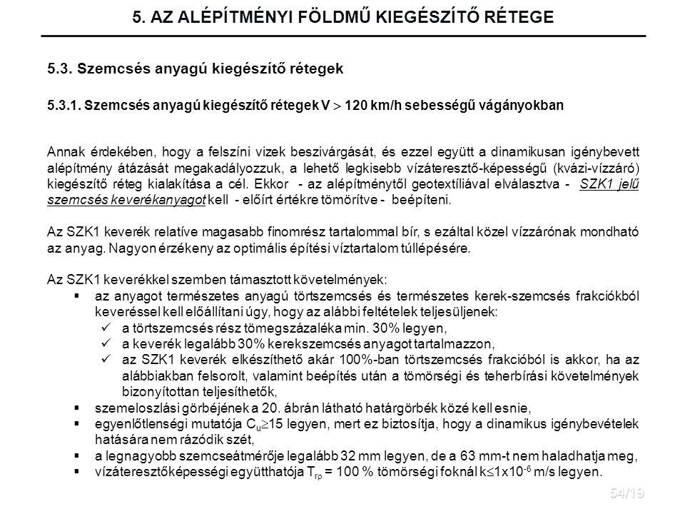 5. AZ ALÉPÍTMÉNYI FÖLDMŰ KIEGÉSZÍTŐ RÉTEGE
