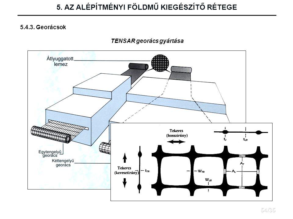 5. AZ ALÉPÍTMÉNYI FÖLDMŰ KIEGÉSZÍTŐ RÉTEGE TENSAR georács gyártása