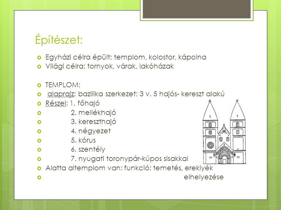 Építészet: Egyházi célra épült: templom, kolostor, kápolna