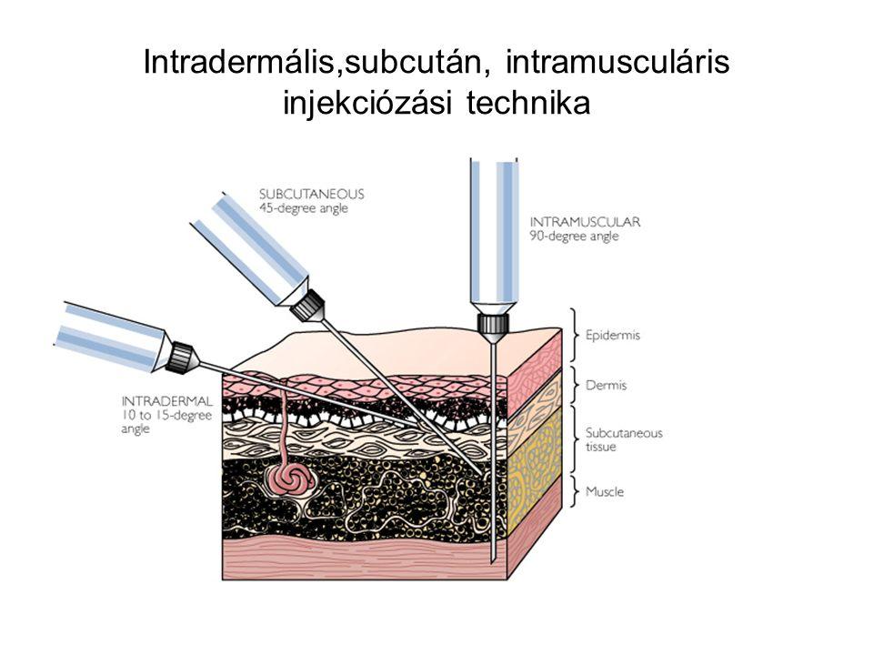 Intradermális,subcután, intramusculáris injekciózási technika