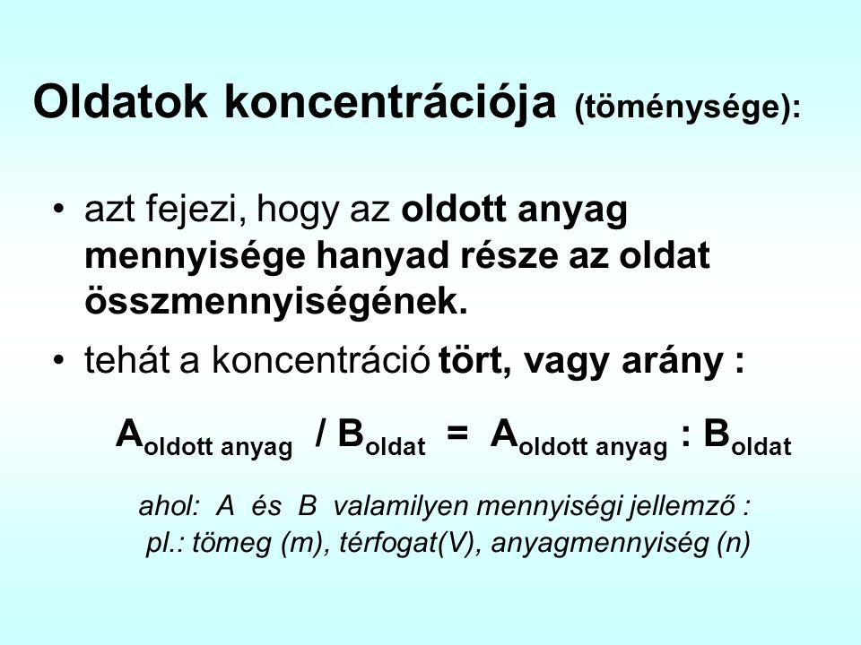 Oldatok koncentrációja (töménysége):