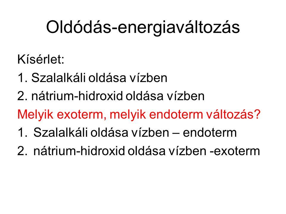 Oldódás-energiaváltozás
