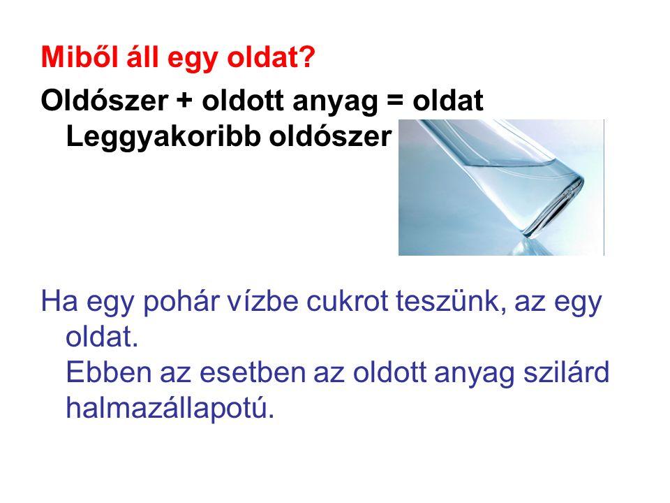 Miből áll egy oldat Oldószer + oldott anyag = oldat Leggyakoribb oldószer a víz.