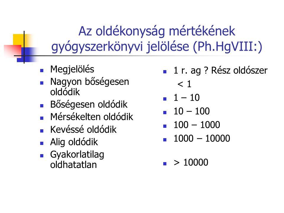 Az oldékonyság mértékének gyógyszerkönyvi jelölése (Ph.HgVIII:)
