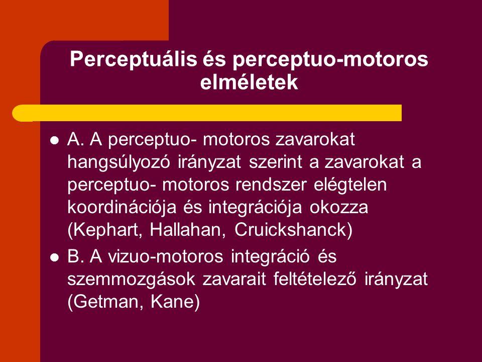 Perceptuális és perceptuo-motoros elméletek