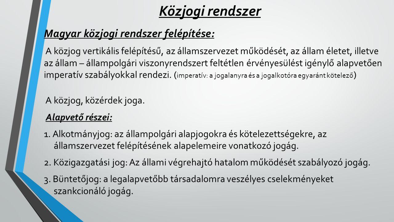 Közjogi rendszer Magyar közjogi rendszer felépítése: