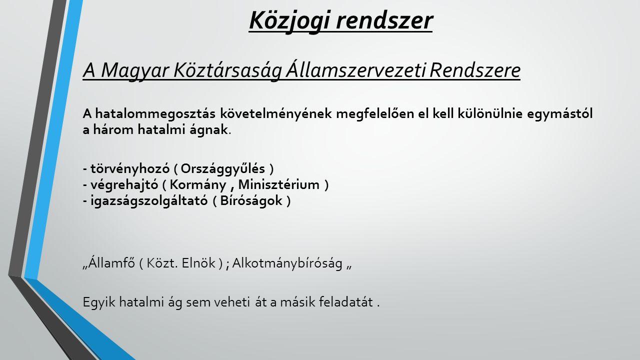 Közjogi rendszer A Magyar Köztársaság Államszervezeti Rendszere