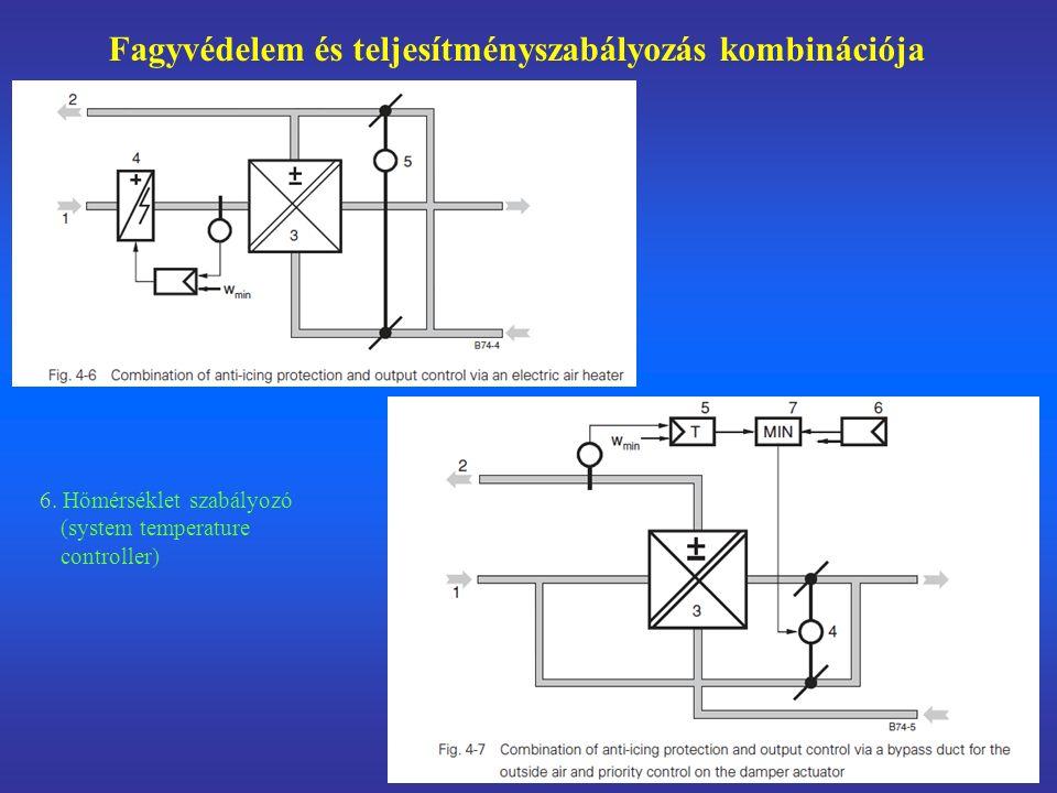 Fagyvédelem és teljesítményszabályozás kombinációja