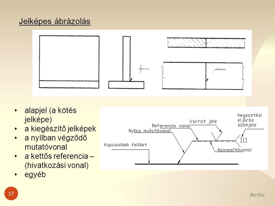 Jelképes ábrázolás alapjel (a kötés jelképe) a kiegészítő jelképek