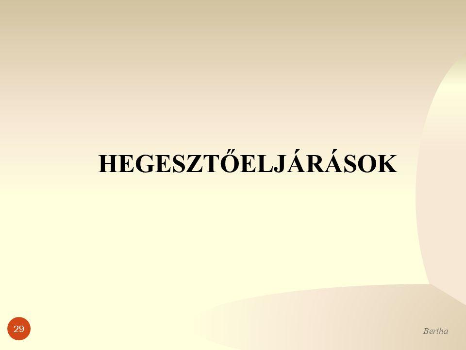 HEGESZTŐELJÁRÁSOK Bertha