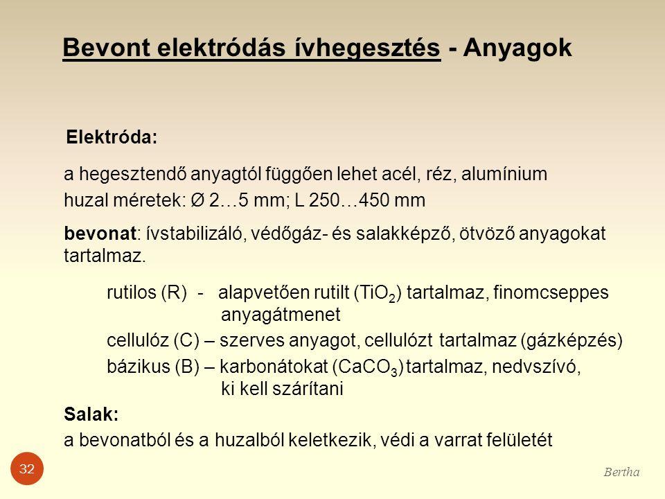 Bevont elektródás ívhegesztés - Anyagok