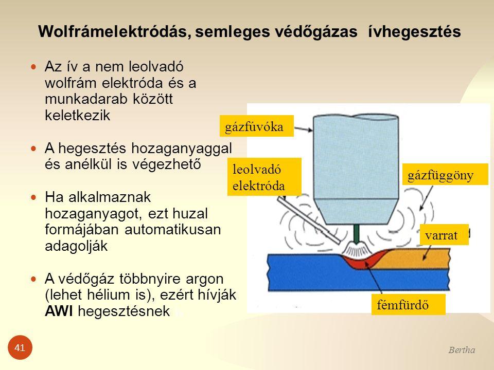 Wolfrámelektródás, semleges védőgázas ívhegesztés