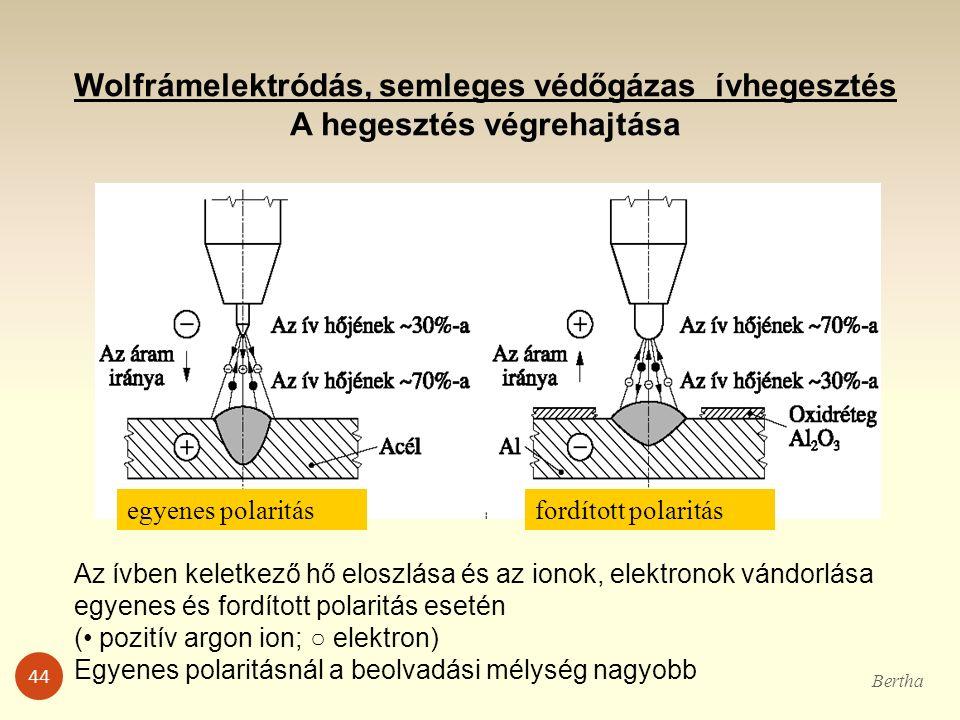 Wolfrámelektródás, semleges védőgázas ívhegesztés A hegesztés végrehajtása