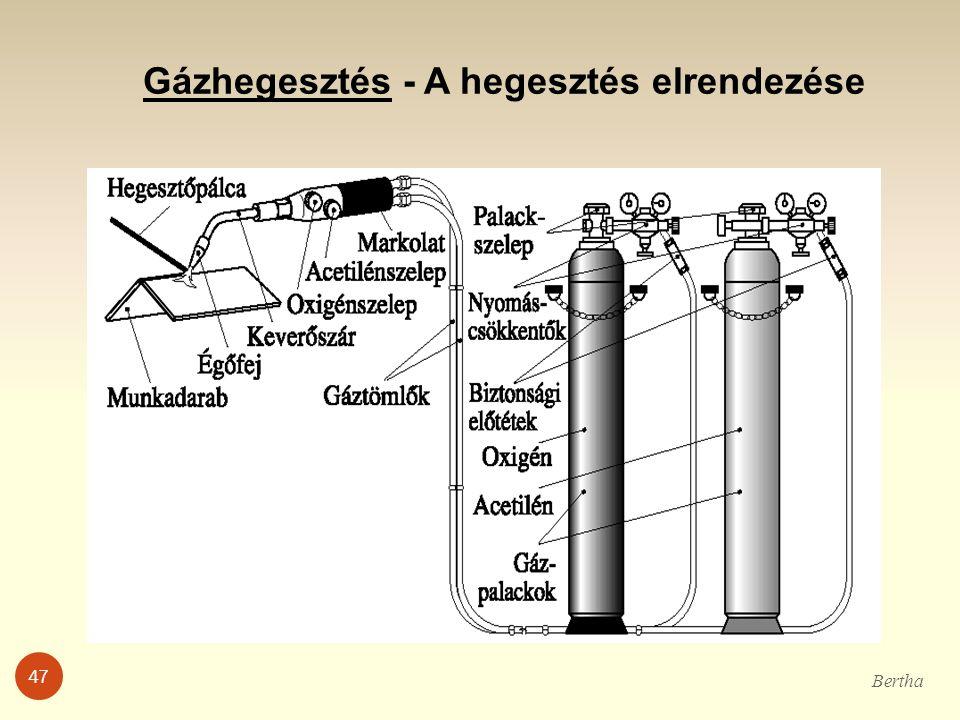 Gázhegesztés - A hegesztés elrendezése