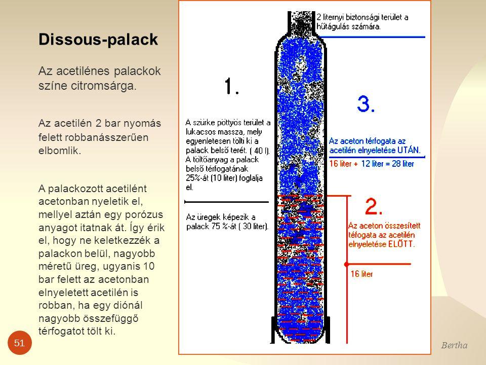 Dissous-palack Az acetilénes palackok színe citromsárga.