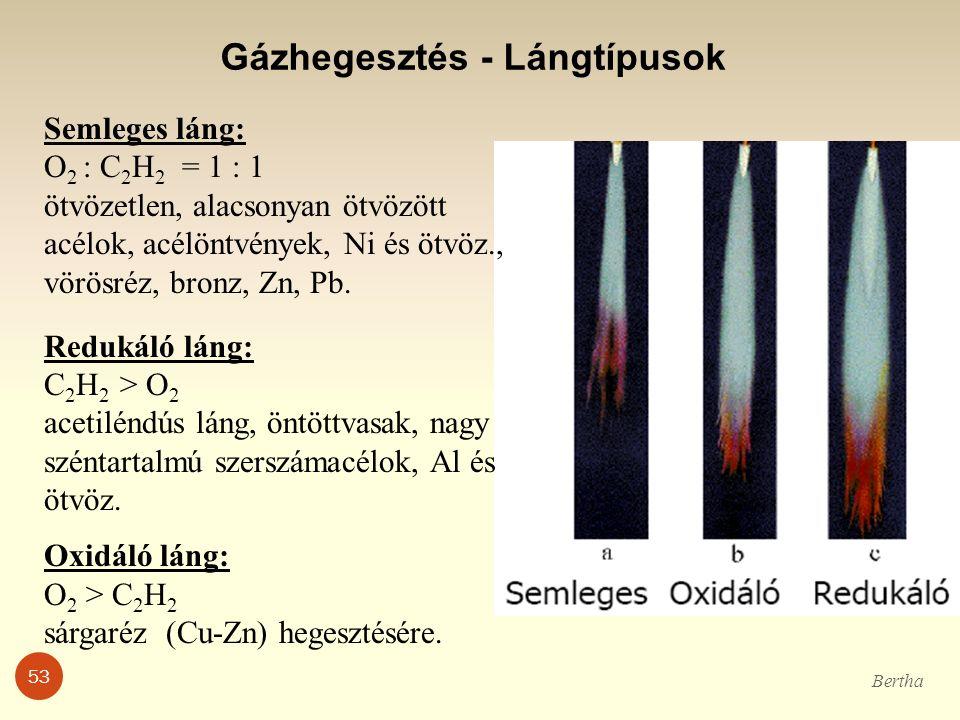 Gázhegesztés - Lángtípusok