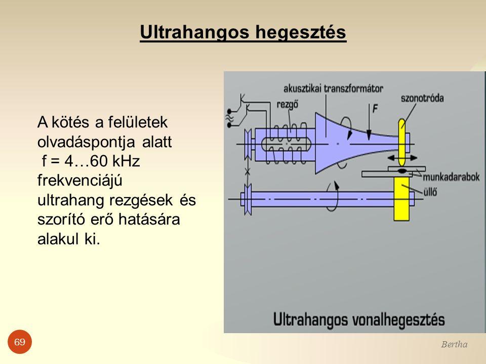Ultrahangos hegesztés