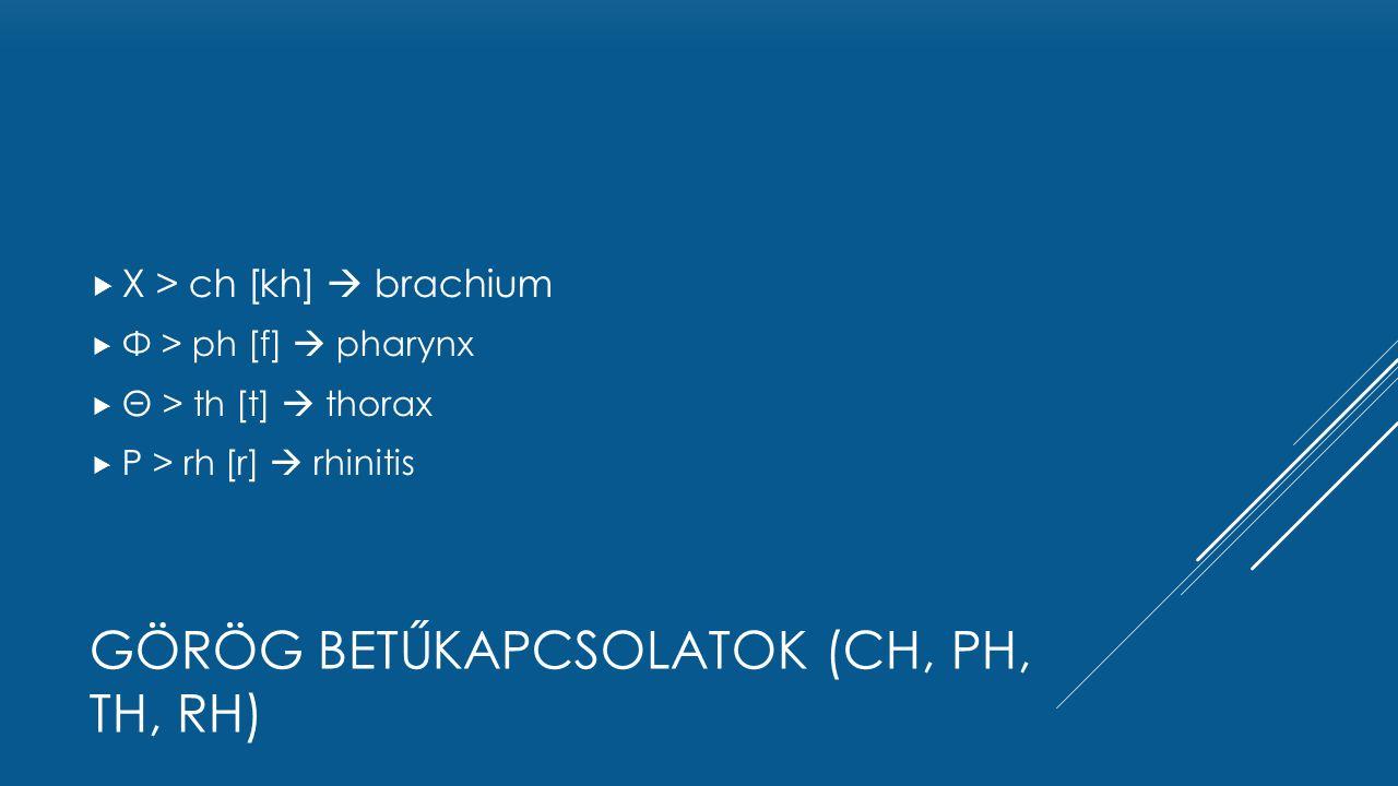 Görög betűkapcsolatok (Ch, ph, th, rh)